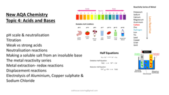 Aqa chemistry topic 4 chemical changes 2018 by joannecurrington new topic 4 aqa chemistrypdf urtaz Images