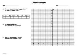 GCSE Quadratic Graphs worksheets