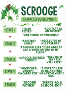 A Christmas Carol: Character Key Quotes Posters