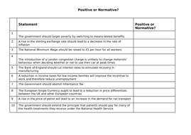 Lesson-4---Positive-or-Normative-Worksheet.docx