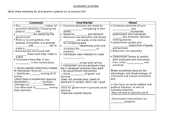 Lesson-8---Economic-Systems-Note-taker-(Worksheet).docx