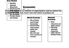 Lesson-8---Economic-Systems-Hand-Out.docx