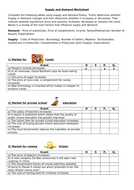 Supply-and-Demand---Markets-Worksheet.docx