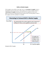 Shifts-in-Market-Supply.docx