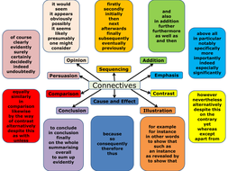 DocumentsConnectives.pdf