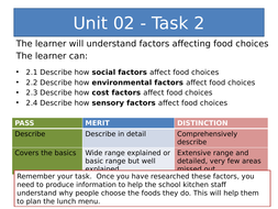 AC2.1-social-factors-affecting-food-choice.pptx