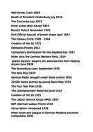 Nazi Germany - Revision timeline