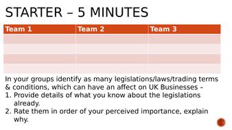 A Level Business - Legislation Research Task