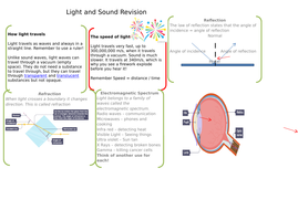 Light-and-Sound-Summary-revision-Sheet.docx