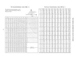 Normal Distribution Intro (OCR MEI Statistics 2 )