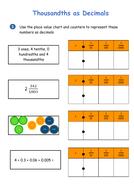 Thousandths-as-Decimals-.pdf