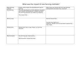 New-farming-method.SEN.docx