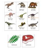 Dinosaur Herbivore Carnivore Sorting Activity | Teaching ...