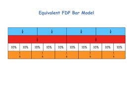 Equivalent-FDP-Bar-Model.pdf