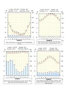 Kit-Task-SEN--Climate-Graph.docx