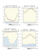 Kit-task--Climate-Graph--no-labels.docx