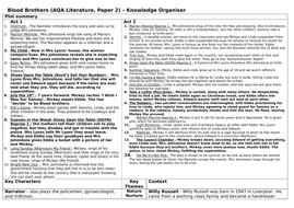 3.-BB-Knowledge-Organiser---Low-Ability.docx