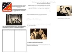 The-Fall-of-Tsarism.pdf