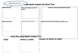 Aggregate Supply Revision