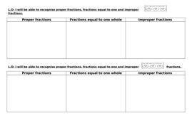 KS2 Identify types of fractions