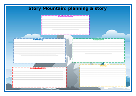 Story Mountain Plan