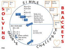 Memory Wheel - Expanding brackets