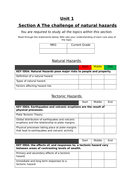 AQA GCSE Geography Specification Checklists