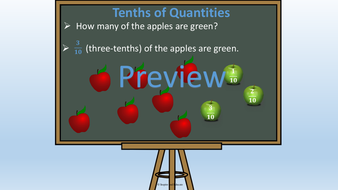 PREVIEW-IMAGES-year-3-tenths-powerpoint-final.8.pdf