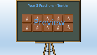 PREVIEW-IMAGES-year-3-tenths-powerpoint-final.pdf