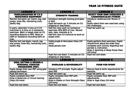 Year-10-Fitness-Suite-Unit-of-Work.doc