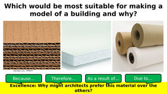 Paper and Board Overview - GCSE Product Design