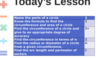 Circumference and parts of a circle lesson