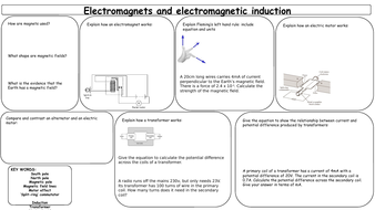Edexcel 9-1 Physics Magnets and magnetic induction revision poster