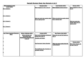 Macbeth-Revision-Sheet-Act-2.docx