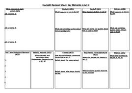 Macbeth-Revision-Sheet-Act-4.docx