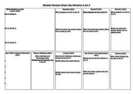 Macbeth-Revision-Sheet-Act-4.docx