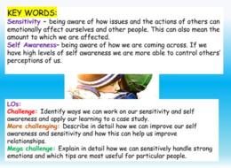 self-awareness-pshe-2.png