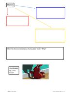 Wed-Wabbit-themes-blank-TES.pdf