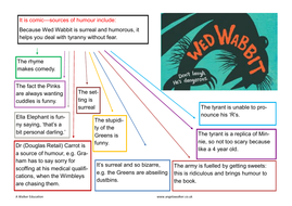 Wed-Wabbit---comic-TES-.pdf