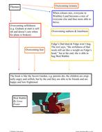 Wed-Wabbit-themes-TES.pdf