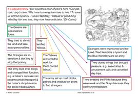 Wed-Wabbit---tryannical-TES.pdf