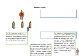 The-Feudal-System-diagram-and-cards.docx