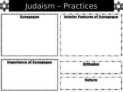 Judaism---Practices-REVISION.pptx