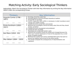 8c-Sociological-Thinkers-Matching-Activity.docx