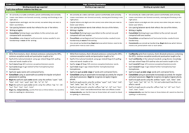Stage-4-Literacy-Expectations-Overview.pdf