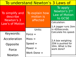 laws of motion by claire wilkinson 1989 teaching resources tes