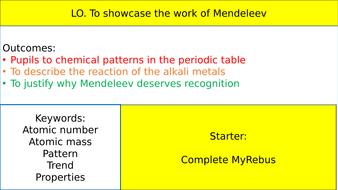 The work of mendeleev