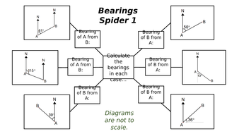 Bearings---Spiders.pptx