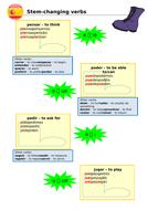 Stem-changing verbs Spanish