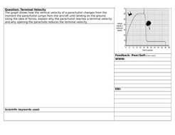 Structuring Feedback on Terminal Velocity